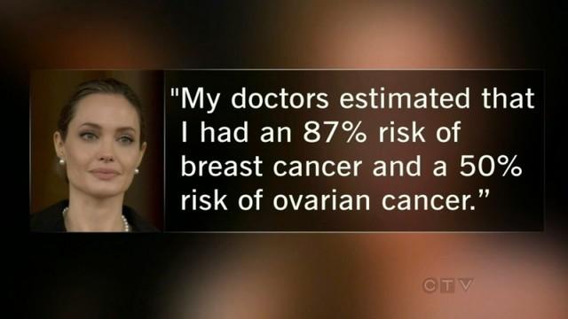 Struggle against cancer
