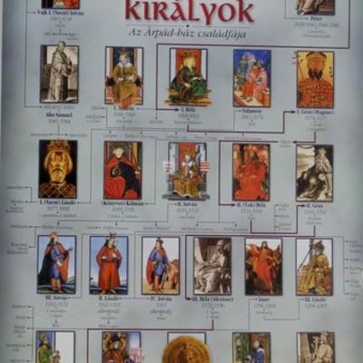 Árpád-házi magyar királyok timeline