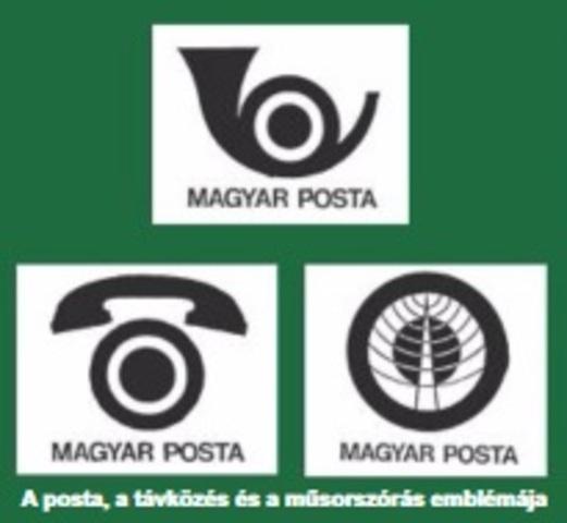 Az egységes Magyar Posta megszüntetése