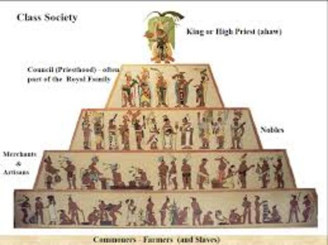 Aztecs Caste System(BE)