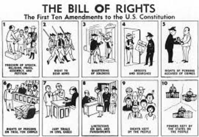 The U.S. Congress added the Bill of Rights (first 10 amendments) to the Constitution.