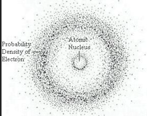 Werner Heisenberg: Gamma Rays