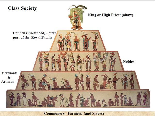 1301 u s history dc timeline project timetoast timelines
