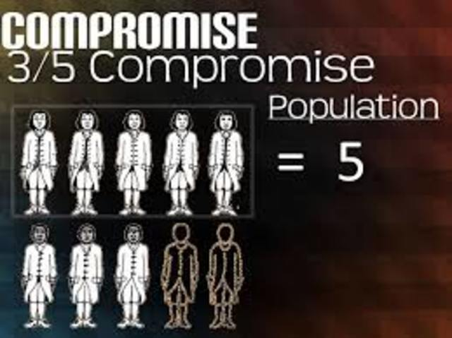 3/5th Compromise