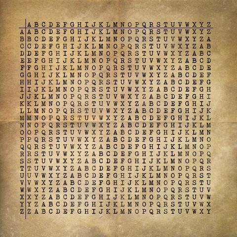The Vigenère Cipher