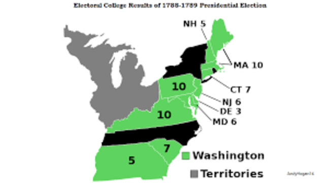 Election of 1788(NR)