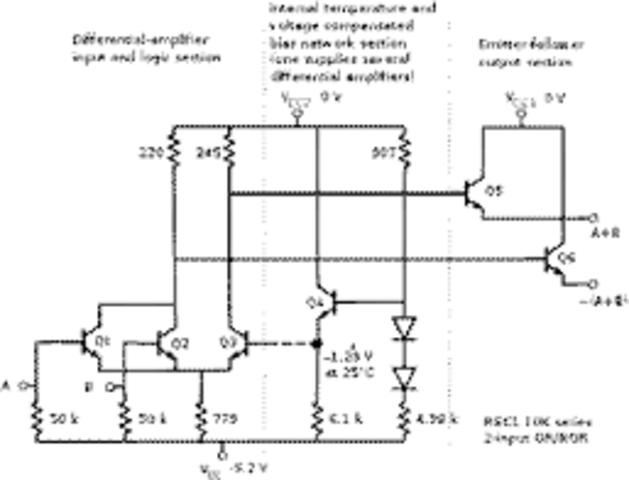 producción de las familias de circuitos de lógica digital