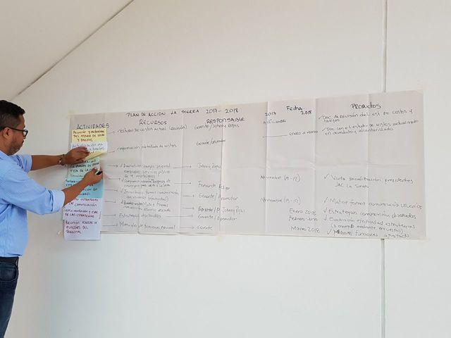 Reunión de concertación de plan de acción: componente administrativo