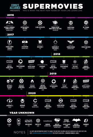 I will see the next movies of superheroes in the cinema