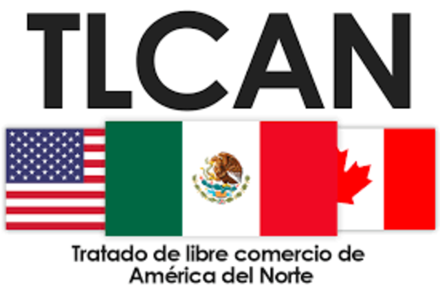 Objetivos del TLCAN