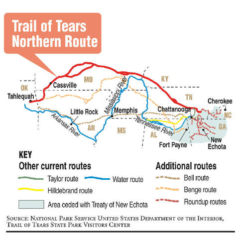 Trail of Tears Began