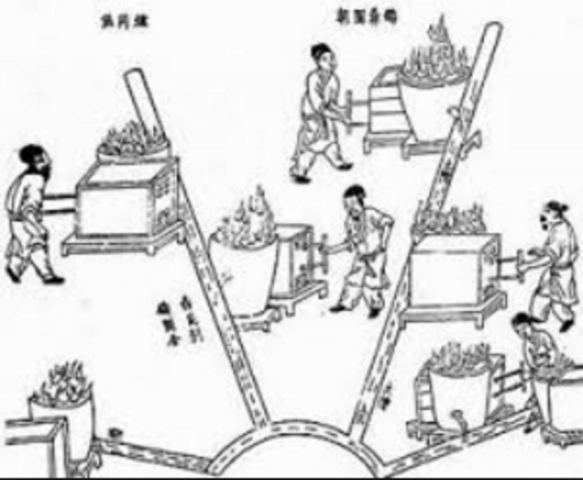 history of chinese inventions timeline