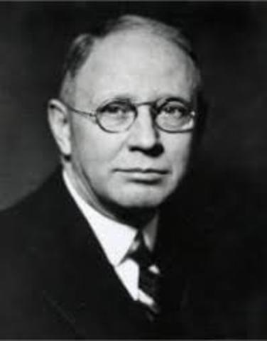 Clark L. Hull ¨Un sistema conductual¨