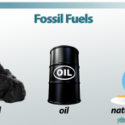 Fossil Fuel/Alternative Energy Timeline
