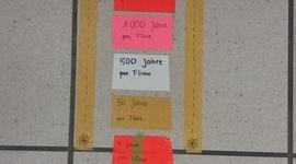 Prüfung Timeline