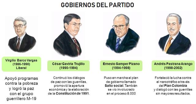 LOS GOBIERNOS DEL PARTIDO