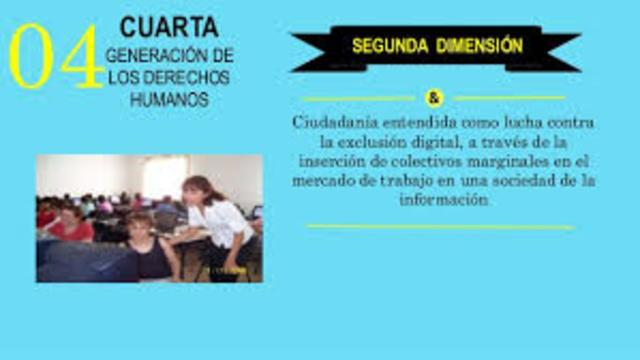 GENERACIONES DE LOS DERECHOS HUMANOS timeline | Timetoast timelines