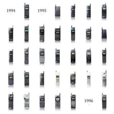 Product Evolution Timeline
