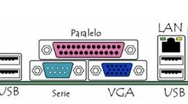 Evolucion de los puertos I/O de los ordenadores. timeline