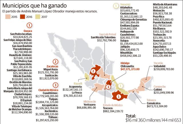 Triunfos electorales de Morena 2016