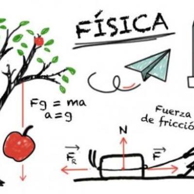 Relevancias de la Física  timeline