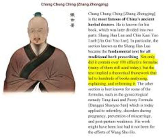 chang chung ching