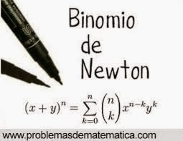 Teorema del binomio.