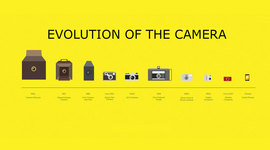 The Evolution of the Camera timeline