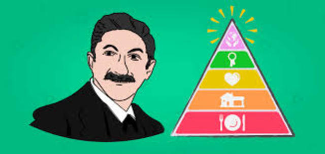 Humanismo. Abraham Maslow y Karl Rogers