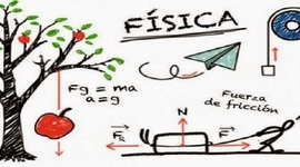 Física timeline