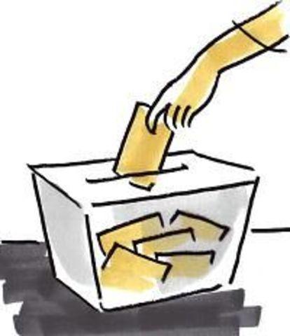 El retorno a la democracía