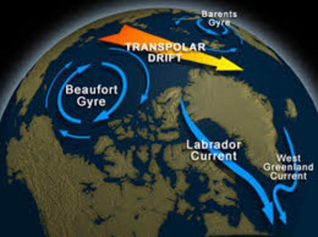 Descubrimiento de la corriente Transpolar