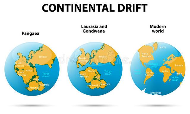 Teoria de la deriva continental por Alfred Wegener