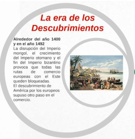 ÉRA DE LOS DESCUBRIMIENTOS