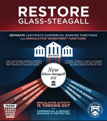 Glass-Stegall Act