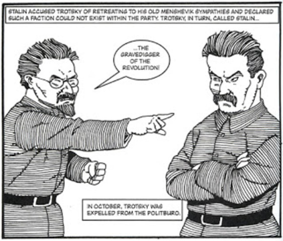 Disputa entre Trotsky e Stalin