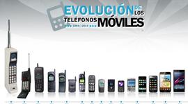 INNOVACIONES DE LOS CELULARES timeline