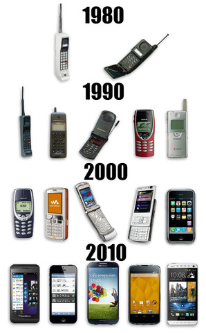 Innovaciones del celular