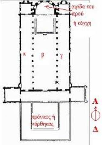 Κατασκευή τρίκλιτου ναού