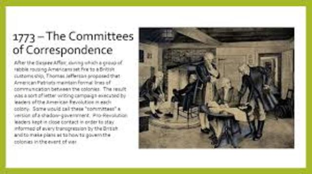 Committees of correspondence date in Perth