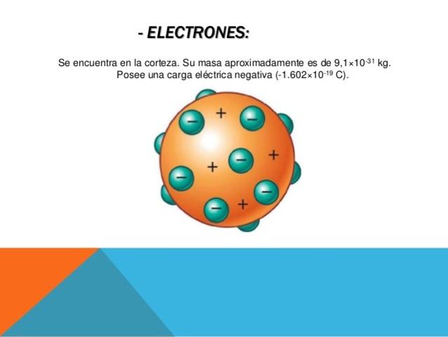 Teoria atòmica de Dalton
