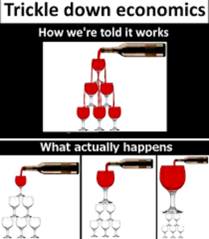 """Trickle Down Economics"""