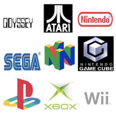 History of Video Games timeline