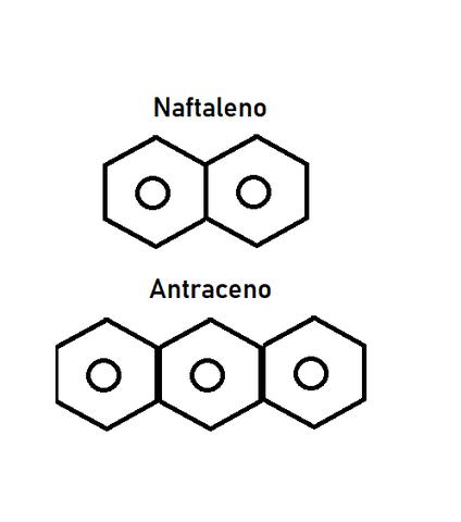 Oxidación del naftaleno y antraceno