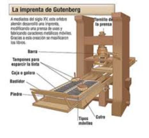Invención de la Imprenta Moderna (Gutenber)