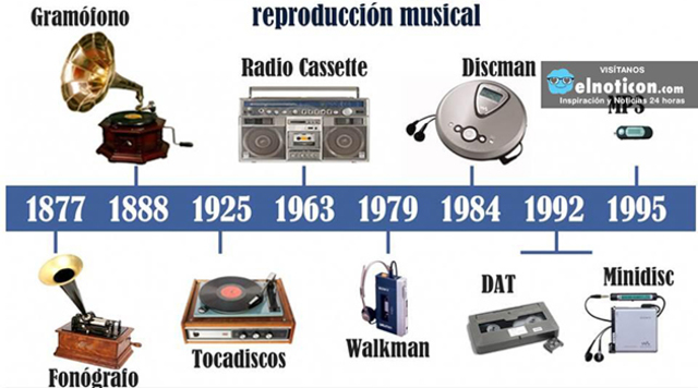 REPRODUCTOR DE MÚSICA