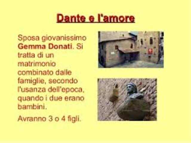 Dante timeline timetoast timelines for Primo permesso di soggiorno dopo matrimonio