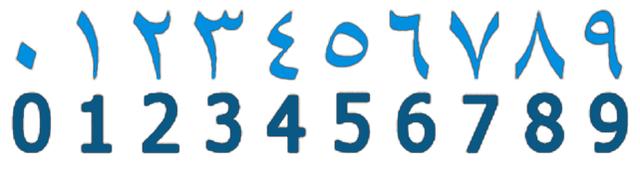 Origen de la numeración actual, numeración arábiga