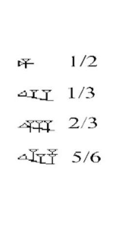 Babilonia, fracciones como número inverso