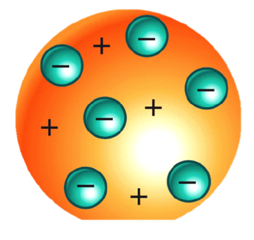 Modelos Atómicos Propuestos (S. XIX ― hoy) timeline ...